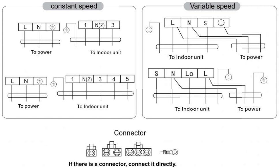 Split Ac Unit Wiring Diagram from help.kogan.com