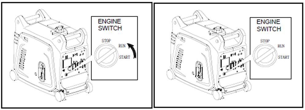 Certa Portable 3 5kVA Inverter Generator with Remote Start