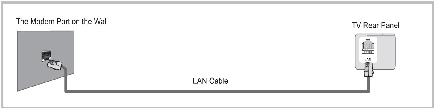 Kogan Smart HDR 4K LED TV (Series 8 LU8010) - User Manual